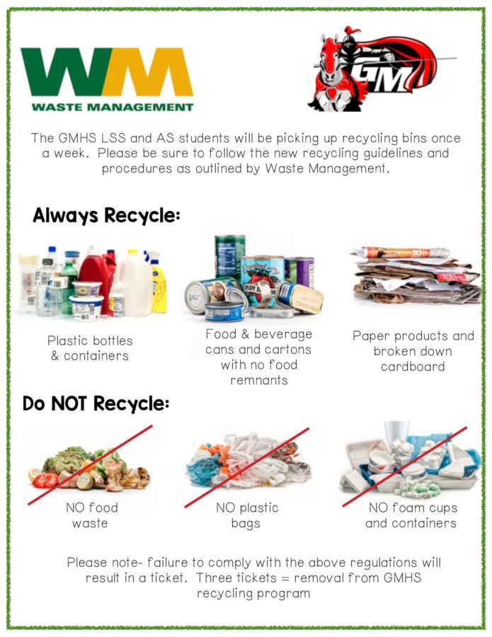The+new+GMHS+Recycling+guidelines.