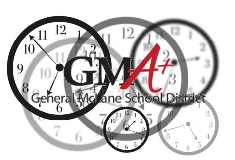 GM Adjusting to the Full School Day